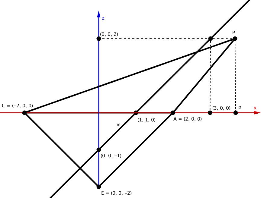 2019年度入試 東京大学 前期日程 数学(理科) 第3問(1)