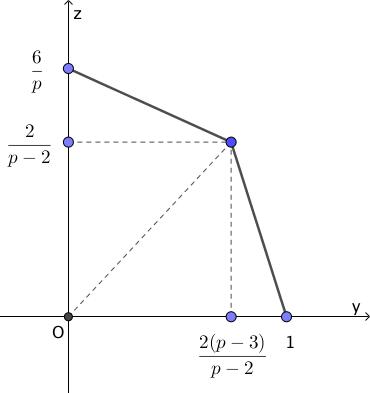 2019年度入試 東京大学 前期日程 数学(理科) 第3問(3)