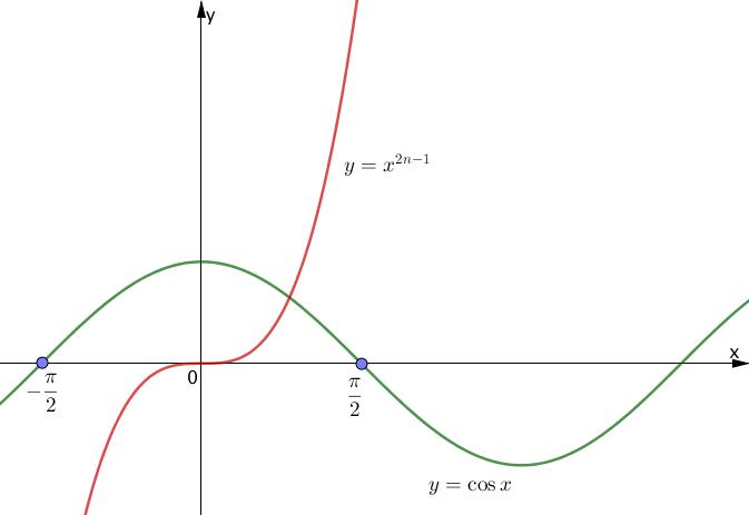 2019年度入試 東京大学 前期日程 数学(理科) 第5問(1)