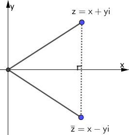 共役複素数