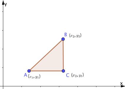 二点間距離の式の証明