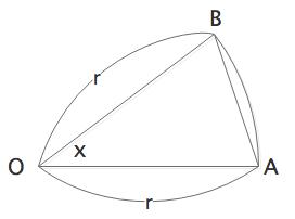 sin xと xの大小関係
