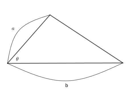 三角比を用いた三角形の面積の公式