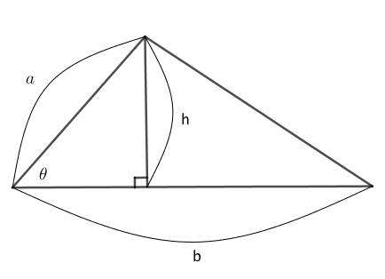 三角比を用いた三角形の面積の公式の証明